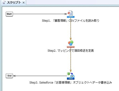 20170302_Script.jpg