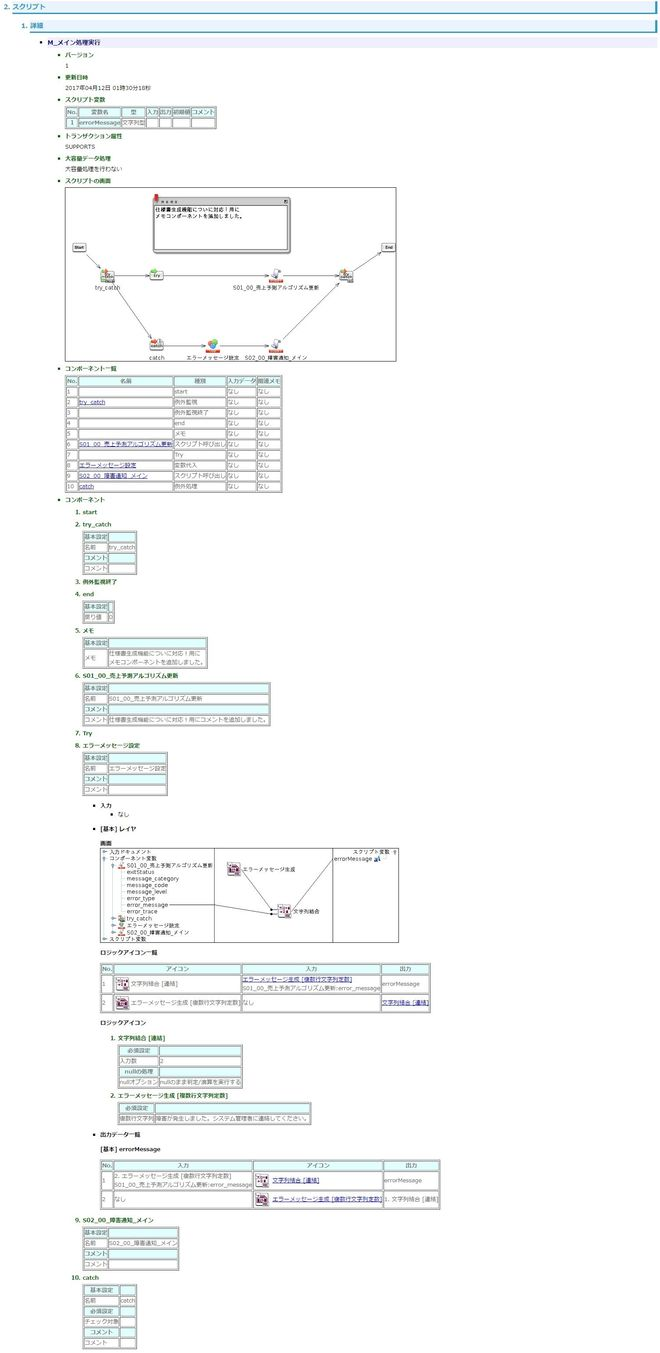 20170411_プロジェクト仕様書_2_1.jpg